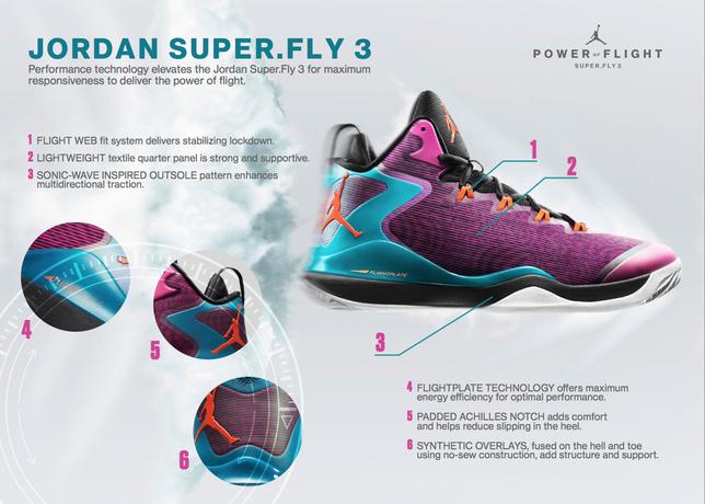 5419a2f95960 Fly 3. Sneakers (2010-2019)Sneakers (Jordan)Sneakers  (Nike)Sneakers Boots Shoes Releases
